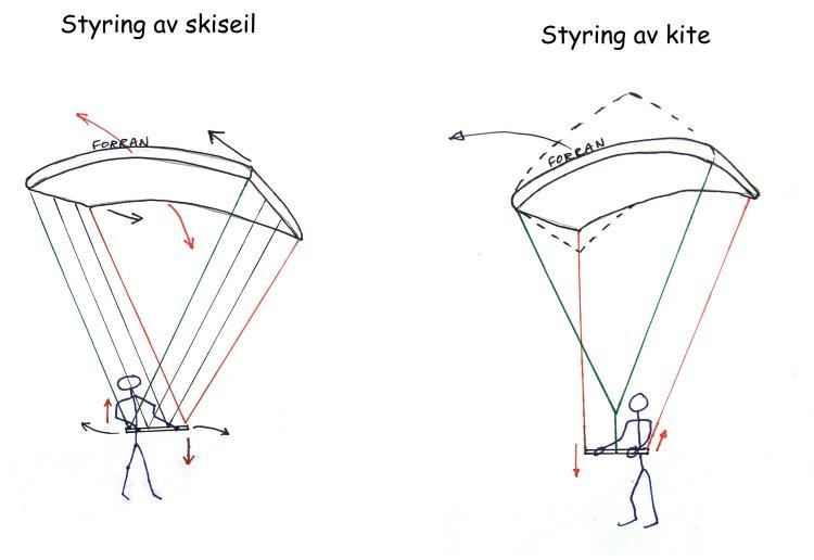 Как сделать орбис своими руками в домашних 47